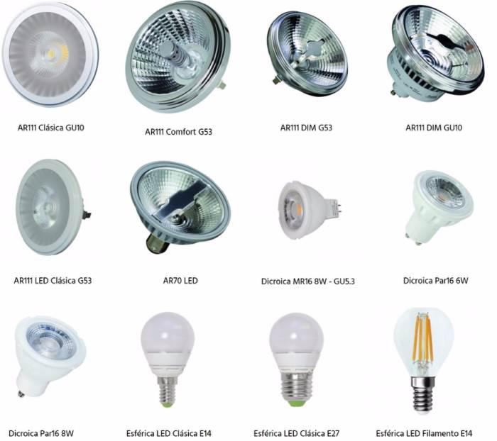 tipos LED